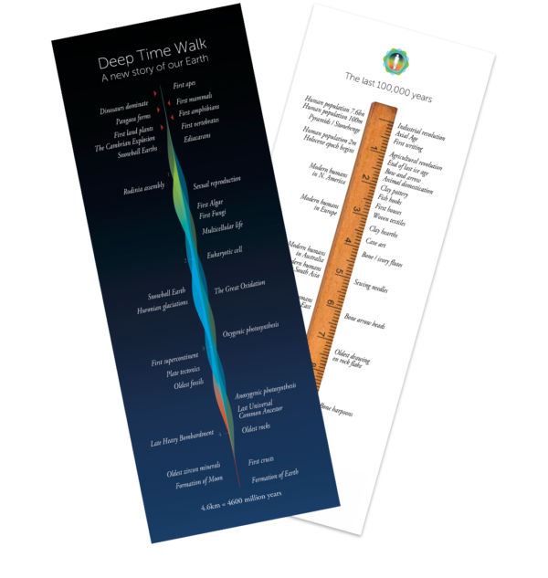 Deep Timeline of Earth